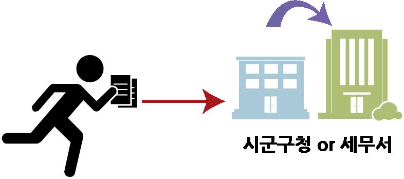 mb-file.php?path=2017%2F03%2F03%2FF1369_%ED%8F%90%EC%97%85%EC%8B%A0%EA%B3%A0%20%EA%B0%84%EC%86%8C%ED%99%94.png